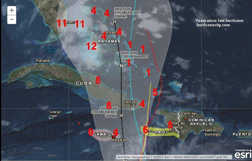 Years since last hurricane in Matthews path