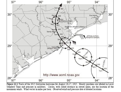 Hurricane alicia track